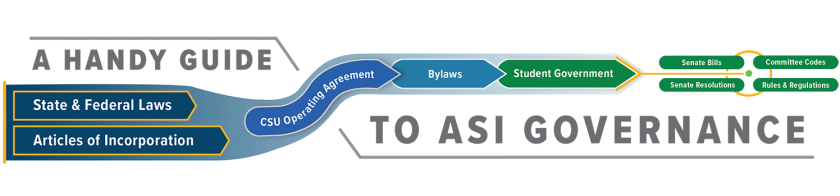 A handy guide to ASI Governance infographic